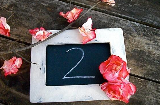 Vintage Chalkboard How To