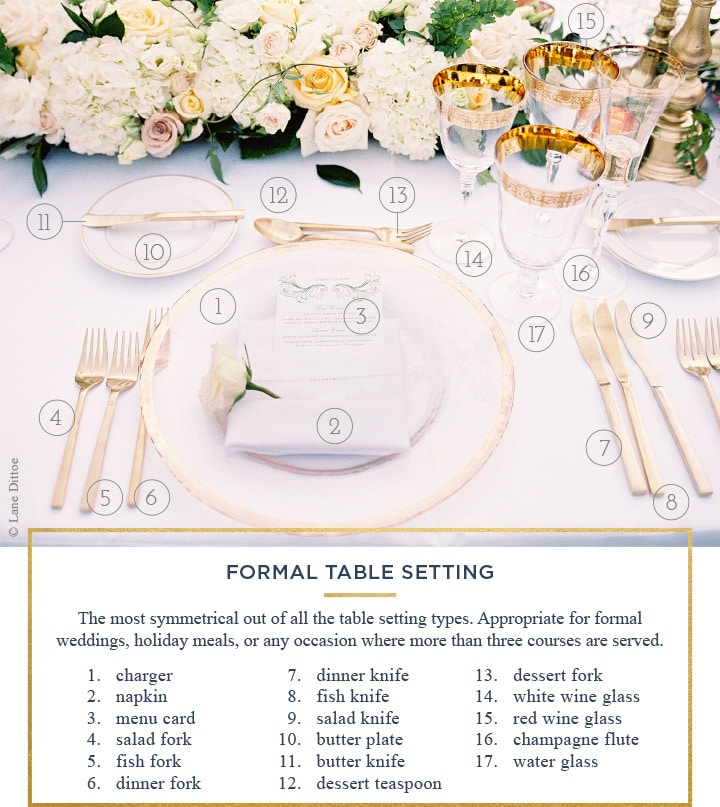 formal table setting rules in a relationship