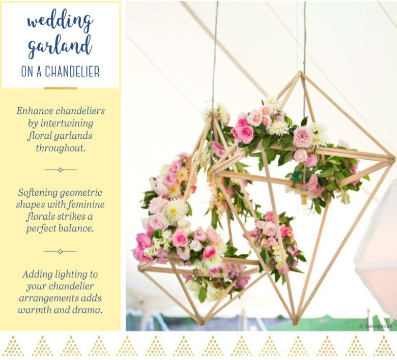 15 Wicked Rustic Bedroom Designs That Will Make You Want Them: 15 Creative Wedding Garland Ideas
