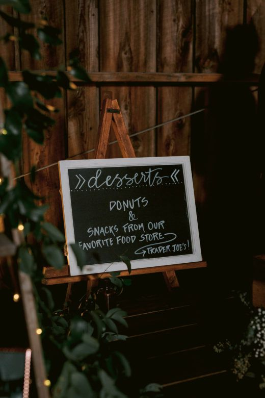 Dessert Sign